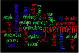 civicswordle