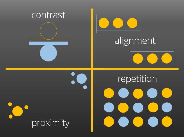 CARP-Elements
